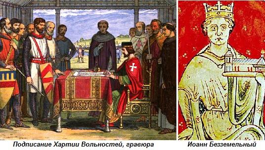 Картинки по запросу 1215 - Английский король Иоанн Безземельный подписал «Великую хартию вольности».